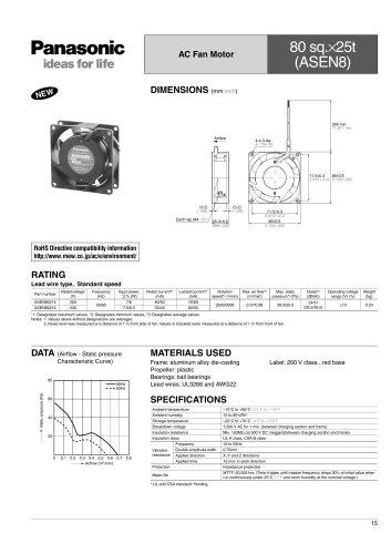 AC Fan Motor 80×25t 200V class model