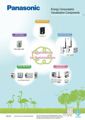 Energy Consumption Visualization Components