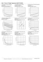 AQY DIP High Capacity Catalog - 3