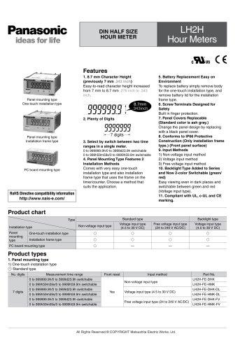 lh2h-catalog