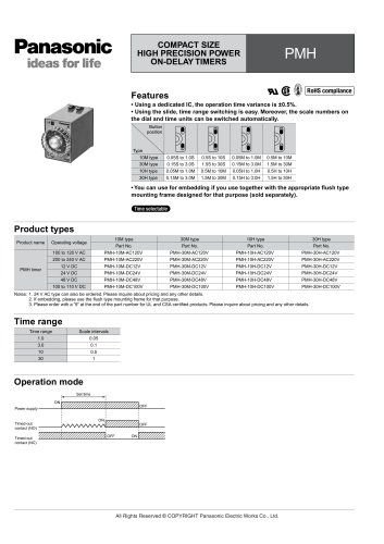 pmh-catalog