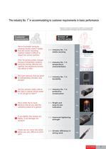 rectangular inductive proximity sensor gx-f/h series catalog - 3