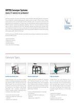 Conveying equipment - 4