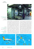 Thermorecycling - 5