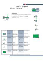 Vibration conveyors - 9