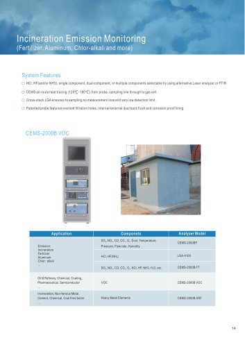 FPI Incineration Emission Monitoring System