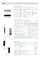 Compressed Air Conditioning and Accessories - 4