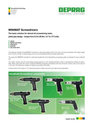MINIMAT Control Screwdrivers pistol grip design