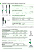 MINIMAT-EC-Servo Screwdriver Spindles Torque range from 0.2Nm - 500Nm - 6