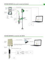 MINIMAT-EC-Servo Screwdriver Spindles Torque range from 0.2Nm - 500Nm - 7
