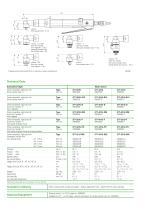 MINIMAT Screwdrivers angle head design - 2