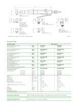 MINIMAT Screwdrivers angle head design - 3