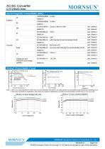 AC/DC Converter LD10-23BxxR2 - 3
