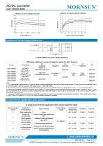 AC/DC Converter LS03-13BxxR3 - 3