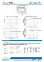 B_LS-1WR2 / 1watt DC-DC converter / Single output - 4