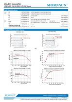EN60950 approval:URB1D_LD-20W - 3