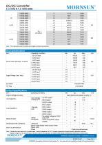 F_S-1WR2 / 1watt DC-DC converter / Single output - 2