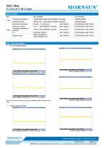 FC-A01D / 9-36vdc input / Target dc/dc converter - 2