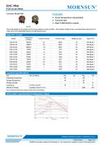 FL2D / Common Mode Filter - 1