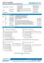 IEC60950, UL60950, EN60950 approval - 3