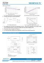 KC24H / 1000-1200mA optional / Analogue dimming + PWM dimming - 5