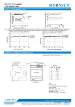 MORNSUN 100watt 85-264VAC input AC DC power supply / converter / DIN-Rail / LI100-20BxxPR2 - 3