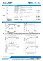 MORNSUN 3-5W Ultra small size 85-264VAC input AC/DC converterLDE03/05-20Bxx - 3
