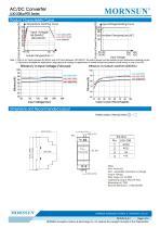 MORNSUN 30watt 85-264VAC input AC DC power supply / converter / DIN-Rail / LI30-20BxxPR2 - 3