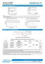 MORNSUN 5W SIP AC DC converter LS05-13BxxR3-Flexible design for all-rounder applications - 3