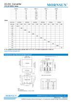 The Newest Chiplet SiP Switching Regulators K78-R4 Series - 5