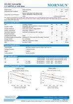 A_S-1WR2 / 1watt DC-DC converter / Dual output - 3