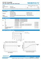 "URA_YMD-10WR3 / 4:1 / 1""*1"" / 10 watt dc dc converter - 3"
