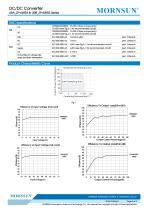 URB_ZP-6WR3 Meet UL60950 , EN60950 and IEC60950 - 3
