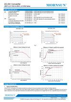 URB1D_LD-20W / 20watt / (4:1) 40~160vdc / railway application - 3