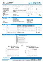URB1D_YMD-6W - 2