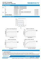 URE_P-6WR3:Meet CISPR22/EN55022 CLASS A - 3