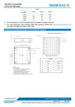 URF1D_HB / 150watt DC-DC converter / 4:1 / Railway application / 66-160vdc input - 7