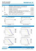 URF1D_QB-100W:Meets railway standard EN50155 - 3