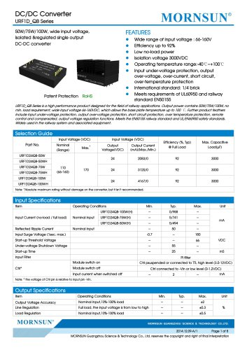 URF1D_QB / 50-100watt DC-DC converter / 4:1 / Railway application / 66-160vdc input