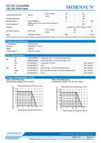 VRB_YMD-20WR3 series are isolated 20W DC-DC products with 2:1 input voltage - 3