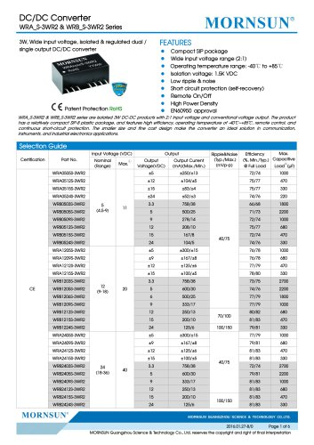 WRA_S-3WR2 / 2:1 / 3watt DC-DC converter / Dual output