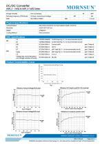 WRF_S-1WR2 / 2:1 / 1watt DC-DC converter / Single output - 3