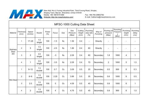 1000W Cutting Data Sheet