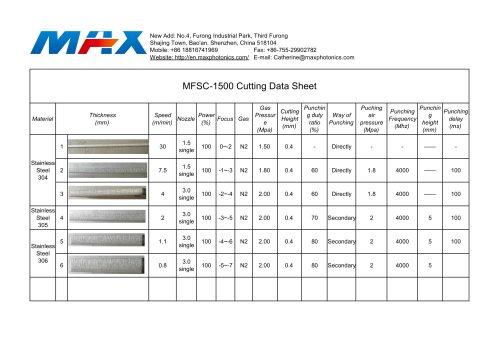 1500W Cutting Data Sheet