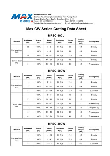 MAX CW Lasers Cutting Date Sheet (300W~1KW)