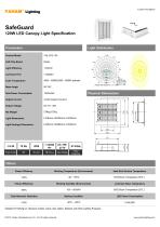 120W LED Canopy  Light Specification - 1