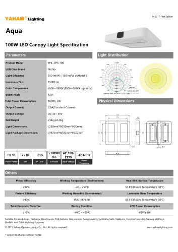 Aqua 100W LED Canopy Light Specification