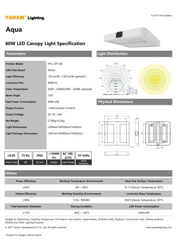 Aqua 60W LED Canopy Light Specification