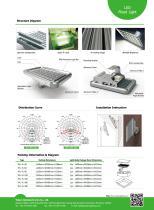 led flood light | china led flood light Manufacturer - 2