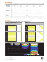 LED Flood Light_LuxOn-print.pdf - 2